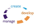 create.develop.manage